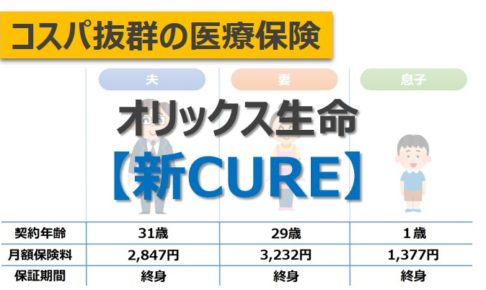 アイキャッチ画像:【コスパ抜群の医療保険】オリックス生命「新CURE」の評判ブログ記事