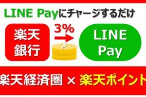 アイキャッチ画像:LINE Payに楽天銀行からチャージするだけ!3%の楽天ポイントをGETする方法