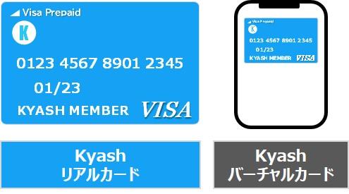 Kyashバーチャルカードとリアルカード