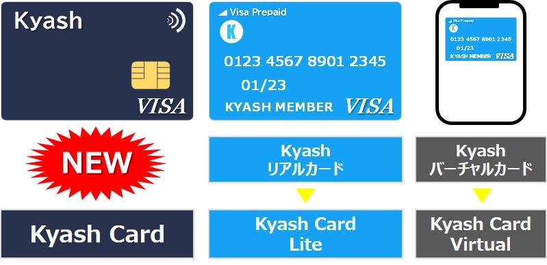 Kyash3種類のカード